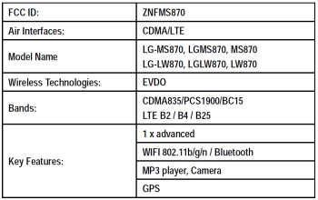 Details about the LG MS870 obtained from its FCC filing