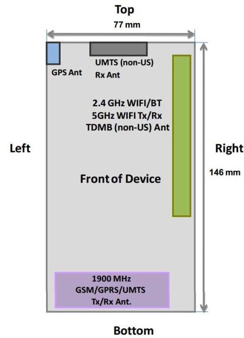 HSPA, LTE, and Wi-Fi