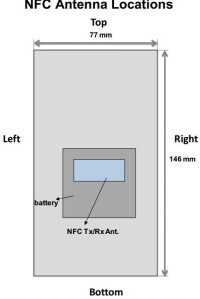 Samsung-Galaxy-Grand-NFC