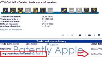 Apple's EU trademark application for