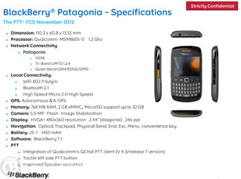 A confidential document shows the specs of the BlackBerry Patagonia 9620