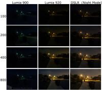 DSLR1-night