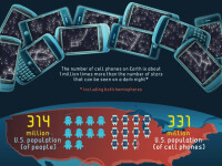 cell-phone-facts-2