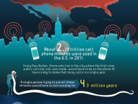 cell-phone-facts-3