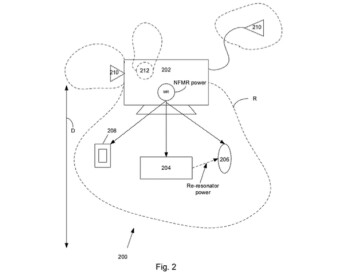 Apple has filed an application for a wireless charging system