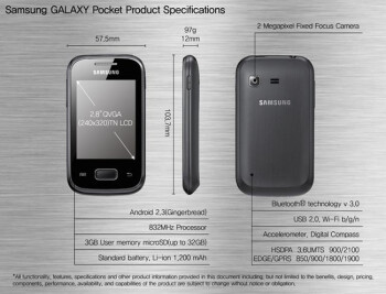 The Samsung Galaxy Pocket without the Plus