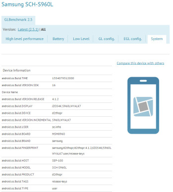 The Samsung SCH-S960L on GLBenchmark