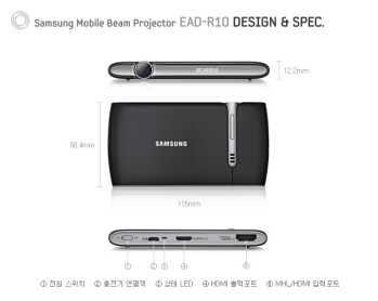 Samsung Mobile Beam Projector goes on sale in Korea, plays along with Galaxy smartphones