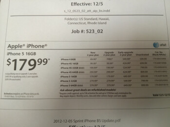 RadioShack slashes prices on AT&T and Sprint iPhones for the Holidays