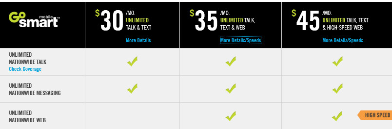 The three price points for GoSmart Mobile - Website for T-Mobile's new pre-paid service, GoSmart Mobile, now live