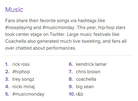 Top trends of the year on Twitter