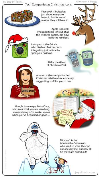 Humor: Tech companies and their corresponding Christmas icons