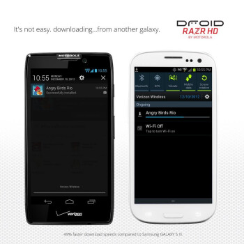 The Motorola DROID RAZR HD downloads faster says the ad