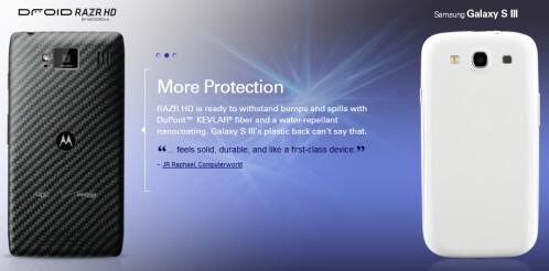 Motorola takes on the Samsung Galaxy S III