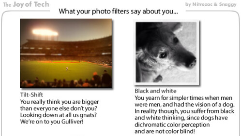 What your favorite photo filters say about you