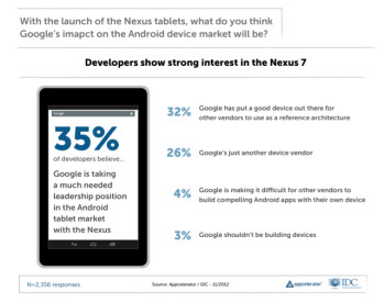 iPhone and iPad continue grabbing most developer attention, but cross-platform development is also booming