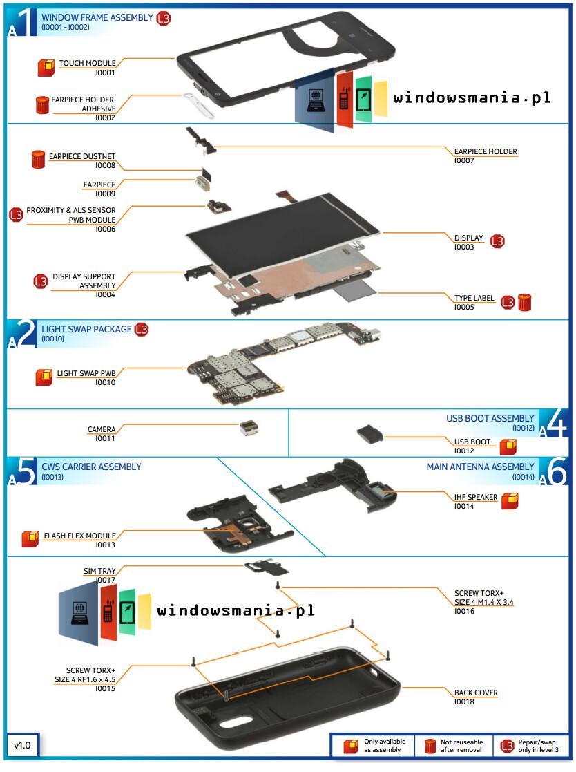 Lumia 620 diagram