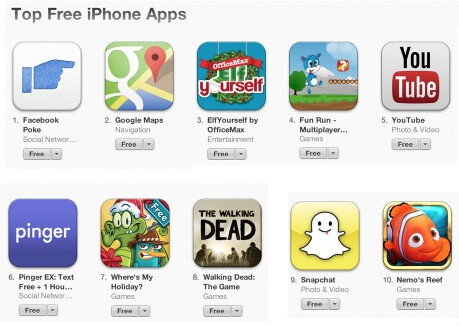 The top ten free apps for the Apple iPhone in the App Store - Facebook pokes its way to the top of the App Store's free apps for the Apple iPhone