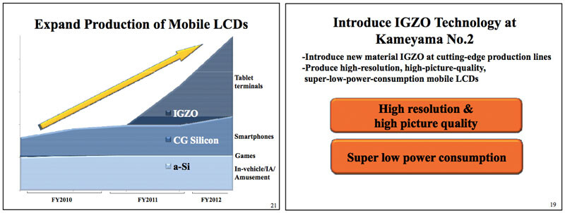 Information about Sharp's IGZO displays in 2011 - Apple talking to Sharp about using IGZO displays on next Apple iPhone and Apple iPad
