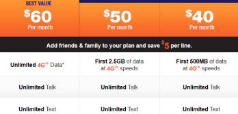 The simpler 4G plans from MetroPCS