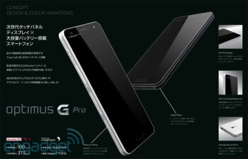 Alleged Optimus G sequel G Pro specs leak again, this time with picture and dimensions