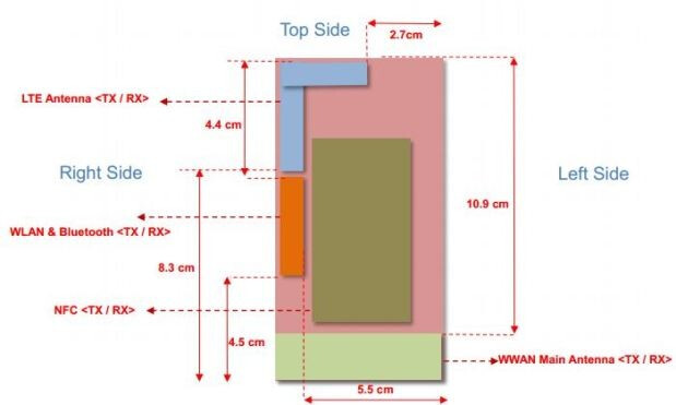 The mystery device that visited the FCC - Sprint's first Windows Phone 8 device meets FCC dressed in HTC brand