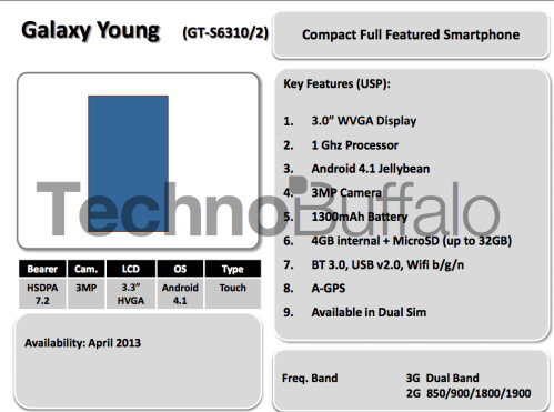 Samsung's H1 roadmap leaks with full Galaxy Note 8.0 specs, confirms Galaxy Xcover 2 and more