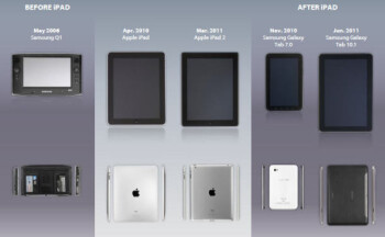 Comparison of Apple and Samsung devices