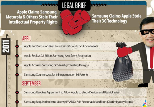 Apple's litigious ways