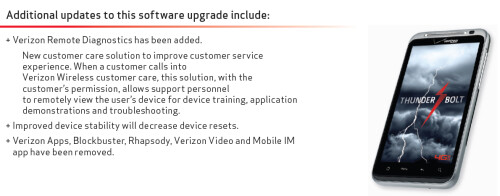 Androidf 4.0.4 update for the HTC ThunderBolt