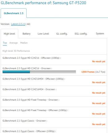 Samsung GT-P3200 Galaxy Tab 3 tablet appears on GLBenchmark