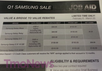 T-Mobile to start early Valentine's Day sale on the Galaxy S III, S II, Blaze and Relay