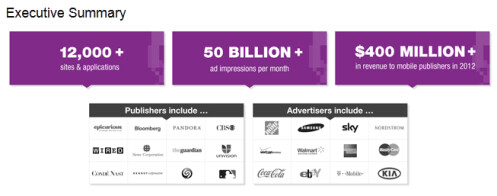 Q4 State of the mobile advertising report