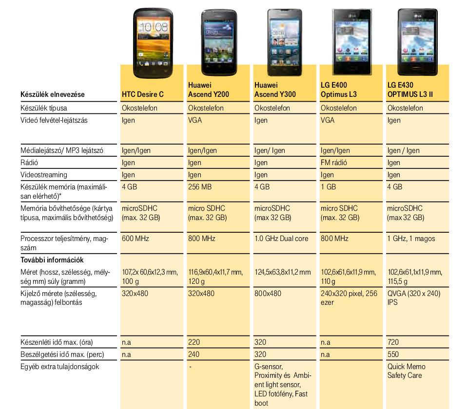 LG-optimus-L3-ii-2.jpg
