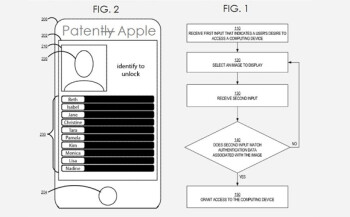 Apple has applied for a patent for its new unlocking system
