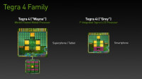 Tegra-4-Family-540x303