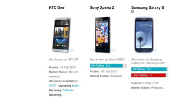 HTC One vs Sony Xperia Z vs Samsung Galaxy S III: spec comparison