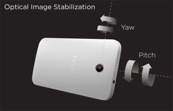 2-axis image stabilization