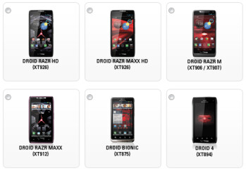 Find out if your Motorola device is getting Android 4.1