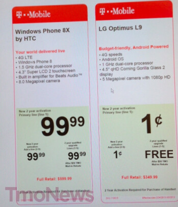 Sammy's two big guns, the Samsung Galaxy S III and the Samsung GALAXY Note II, are on sale at Staples