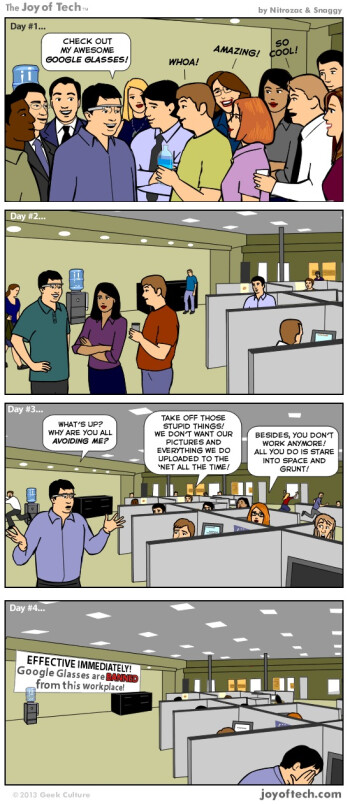 Humor: The reality of life with Google's Project Glass