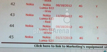 Leaked screenshot indicates Nokia flagship for Verizon to be the Lumia 928