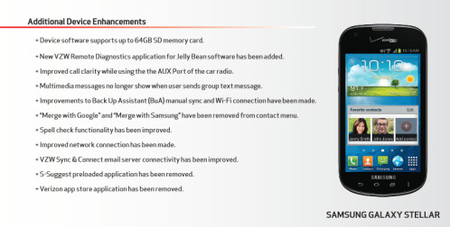 The Samsung Galaxy Stellar is getting updated to Android 4.1