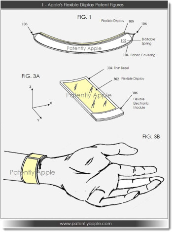 Apple has applied for a patent on a device worn on the wrist using a flexible display