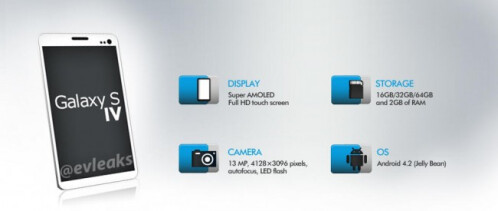 Possible Samsung Galaxy S IV render leak