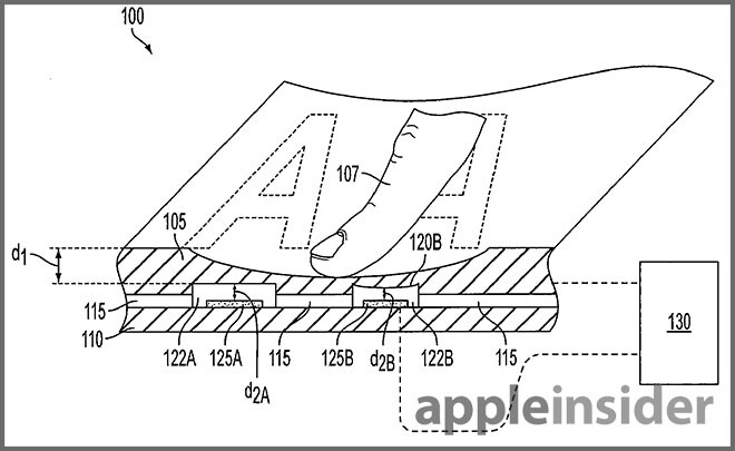 Apple's new patent allows devices to be controlled by squeezing its casing - New Apple patent allows users to control a device by squeezing the case