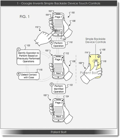 Google files patent for back panel touch controls