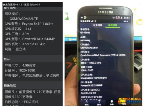 Snapdragon 600 SoC used instead of Exynos 5 Octa