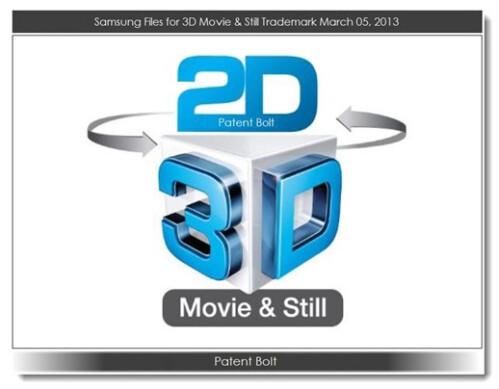 3D camera features