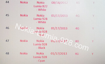 This leaked screen shot of Verizon's inventory system confirms the four colors for the Nokia Lumia 928